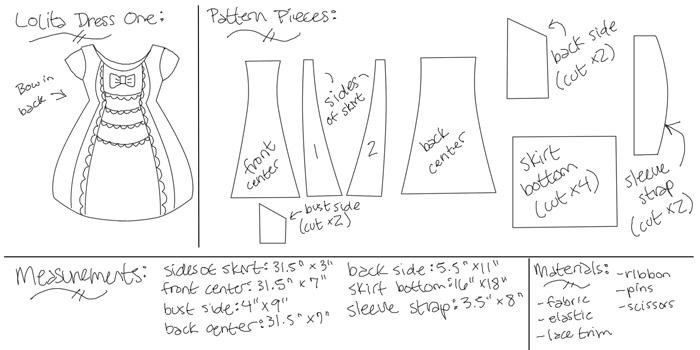 SewLoli: Lolita Dress Pattern 1: