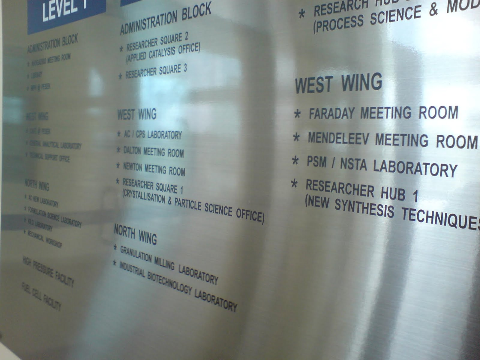 Funny Meeting Names Name of The Meeting Rooms