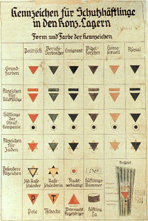 A chart containing various badges for identifying prisoners in concentration camps