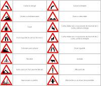 semne de circulate avertizare