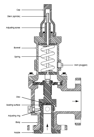 schematic of valves