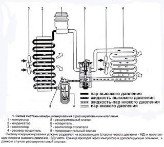 Электросхема вентиляции и ... Электросхема вентиляции и кондиционера...