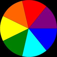 Preguntame de todo cual es el disco de newton - Cual es el color anil ...