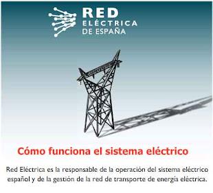 CÓMO FUNCIONA UNA RED ELÉCTRICA