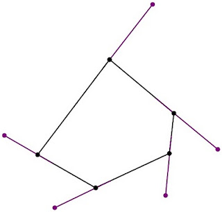 Median Don Steward Secondary Maths Teaching Polygon Angles
