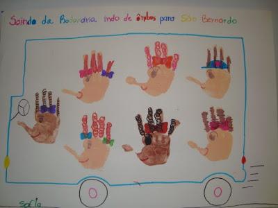 Pintura com as mãos