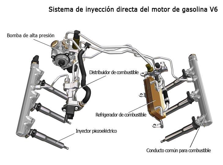 sistemas de inyecci u00f3n diesel  junio 2010