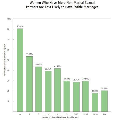 [Imagem: marital+risk]