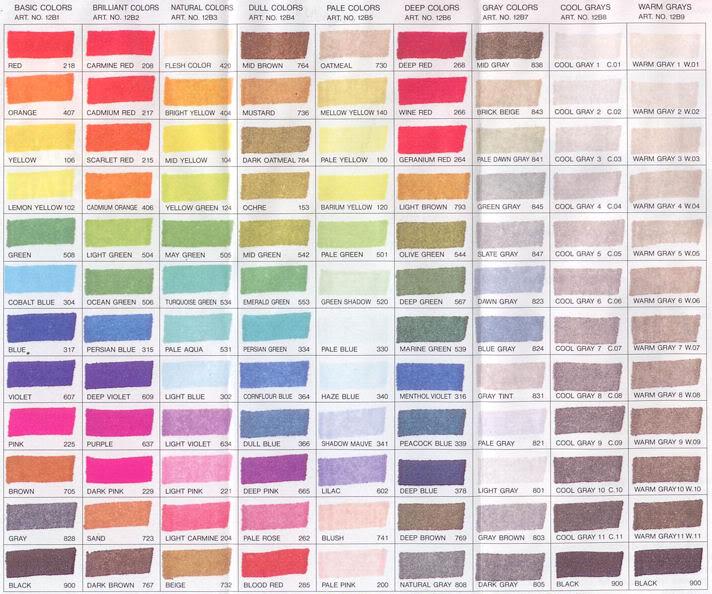Carta de Colores Kurecolor