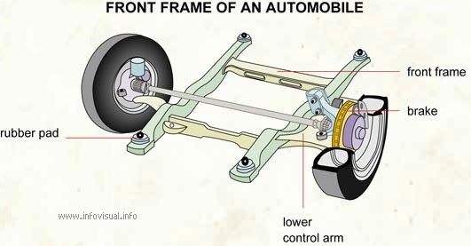 Car Front Frame Of An Automobile