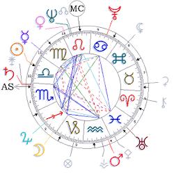 Mapa Astral e Sinastria - Peça o seu!