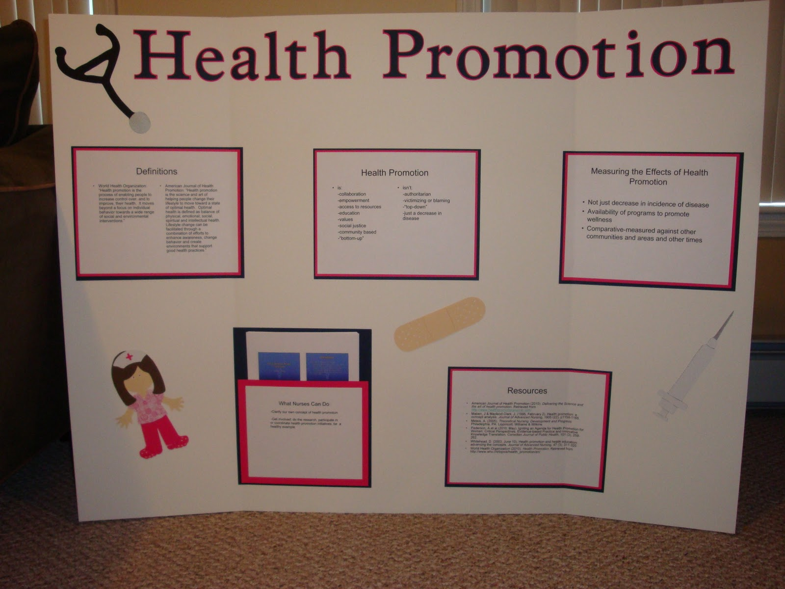 Melissa's Musings: Grad School Poster Project