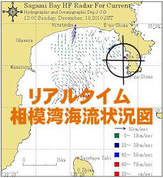 相模湾海流状況図