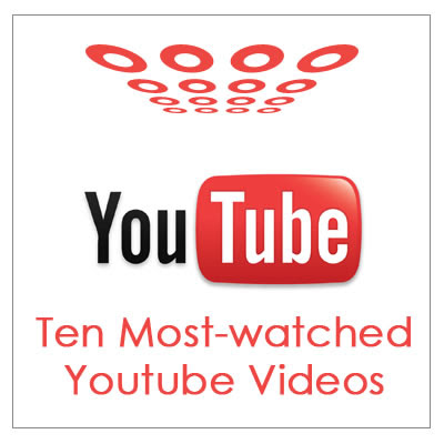 YouTube most-watched 10 videos, music videos and most-searched terms in 2010