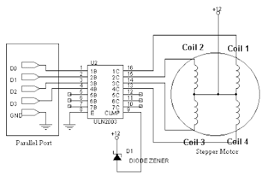 how to find delay for stepper motors
