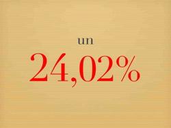 [24,02+%]