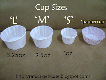 .:Cupcakes Cup Size Guide:.
