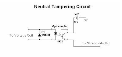 Miraculous Get Amazed Neutral Tampering Wiring 101 Cularstreekradiomeanderfmnl