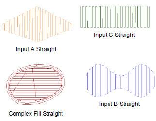 Fill stitch types
