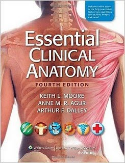 Essential Clinical Anatomy. 4th Ed.