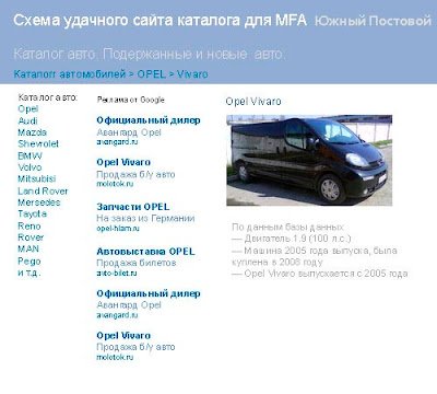 шаблоны для mfa сайтов