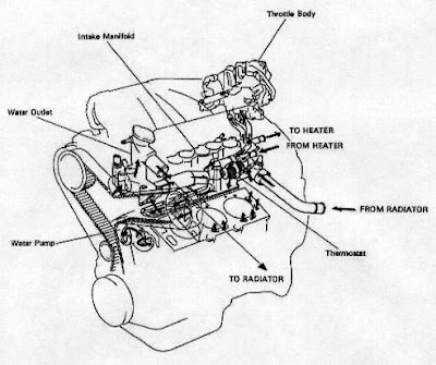 1989 307 Olds Belt Diagram in addition 2000 Toyota Camry V6 Idle Rough likewise Viewtopic also 2002 Accord V6 Thermostat Housing further 350 Motor Diagram. on toyota 95 water camry pump diagram html