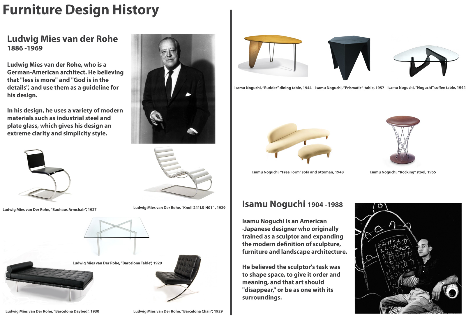 FURNITURENOTES Furniture Design History Research