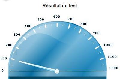 Résultat de test