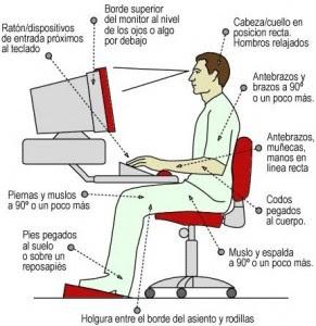 Ergonomia 10 recomendaciones basicas para trabajar frente for Recomendaciones ergonomicas para trabajo en oficina