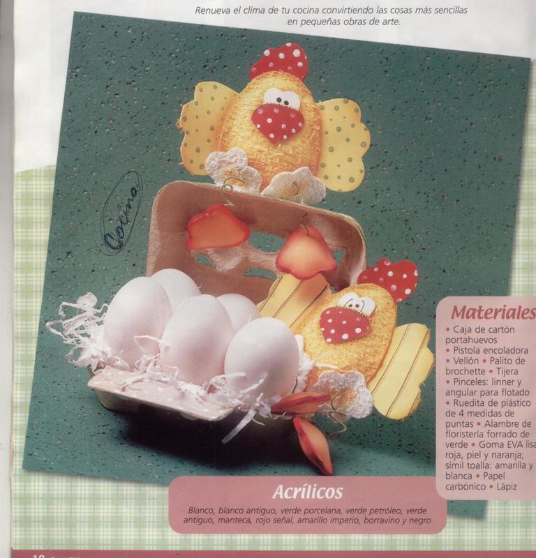 El baul de las manualidades caja para huevos - Caja de huevo ...