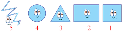 نظرية الاشكال الهندسية النفسية circle.png