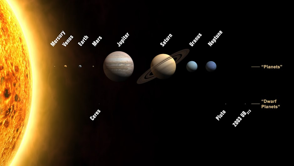 Artist's Rendition of the 8 Planet Solar System