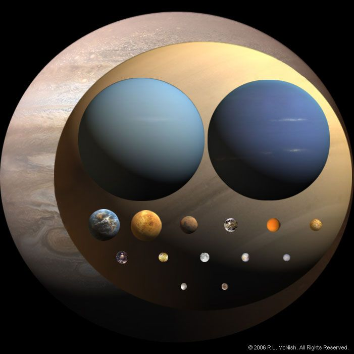 The Relative Sizes of the Largest Solar System Objects