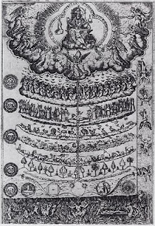 Great Chain of Being, 1579