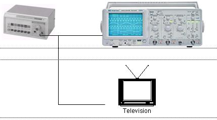 rca rf modulator instructions
