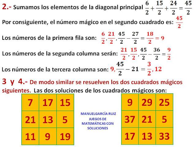 Cuadrados mágicos y soluciones. MAGIC SQUARES AND SOLUTIONS ...
