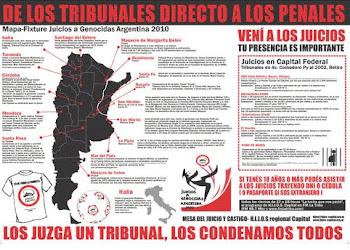 Mapa de Juicios a Genocidas - Argentina 2010