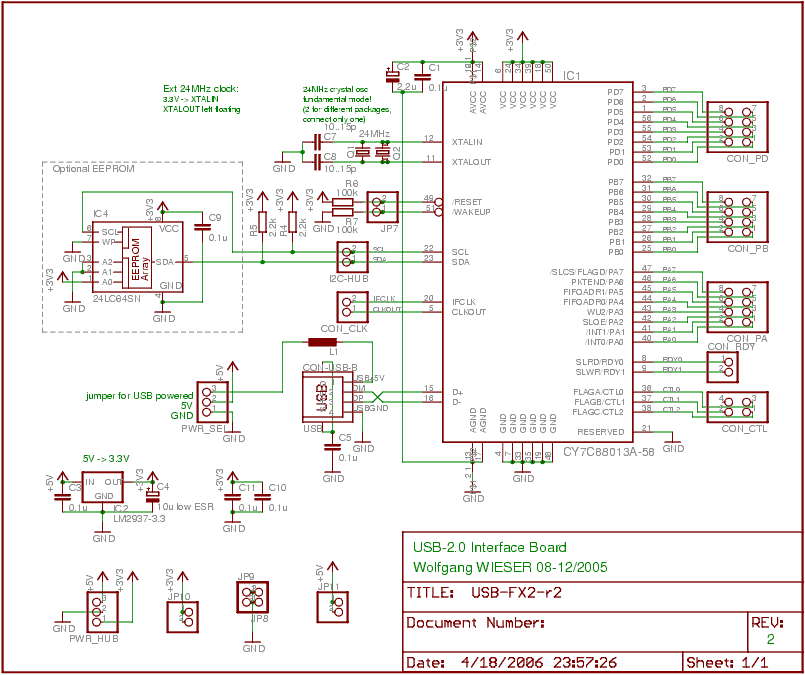 Usb Fx2 Usb 2 0 Interface Board Circuit Schematic Audio