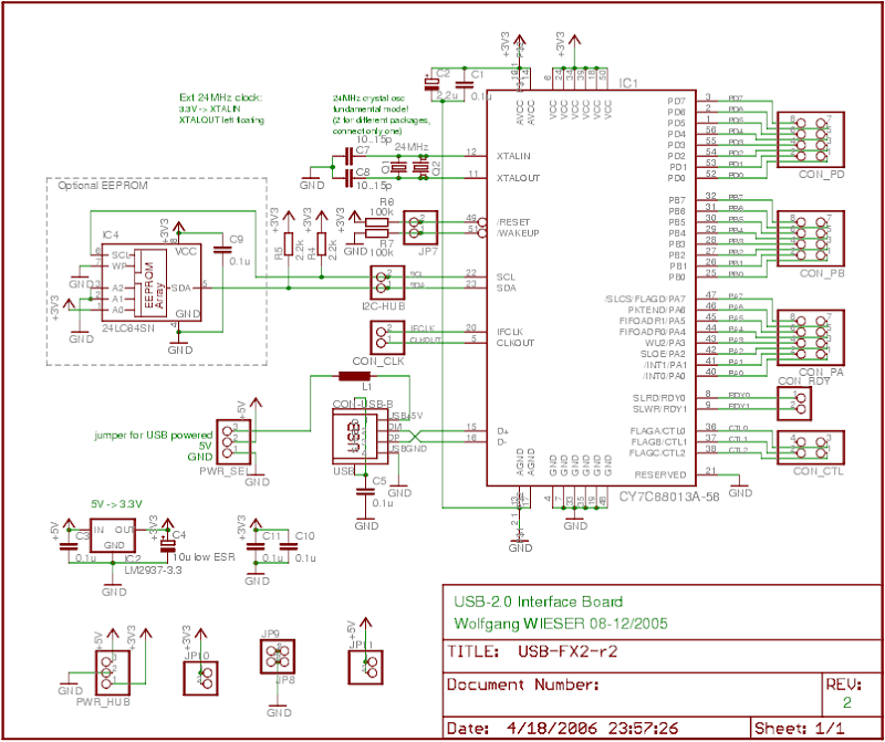 USB-FX2 USB-2.0 interface board circuit schematic