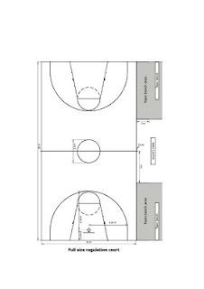24 m sebagai ukuran standar lapangan basketnya sedangkan fiba