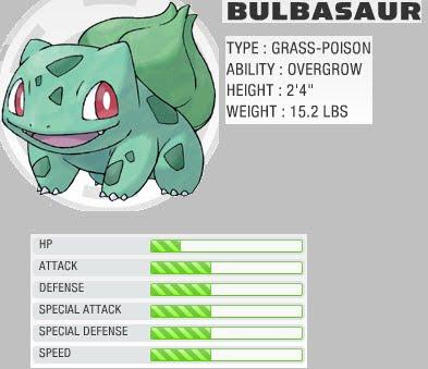 Rede pokemon bulbasaur - Pagina da colorare bulbasaur ...