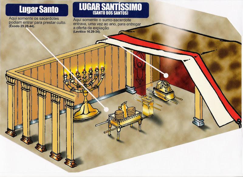 altar de sacrificio era uma figura da cruz de cristo local onde  title=
