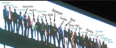 Lost characters names season 6 the final season poster lost