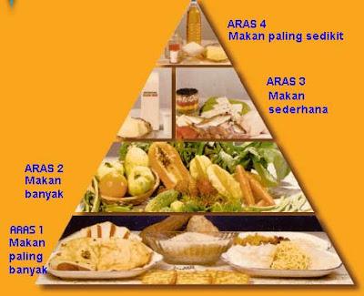 http://4.bp.blogspot.com/_Rul6VaOoCfQ/THkOpmUGcZI/AAAAAAAAABU/kEwg9q_jHeo/s1600/piramid.jpg