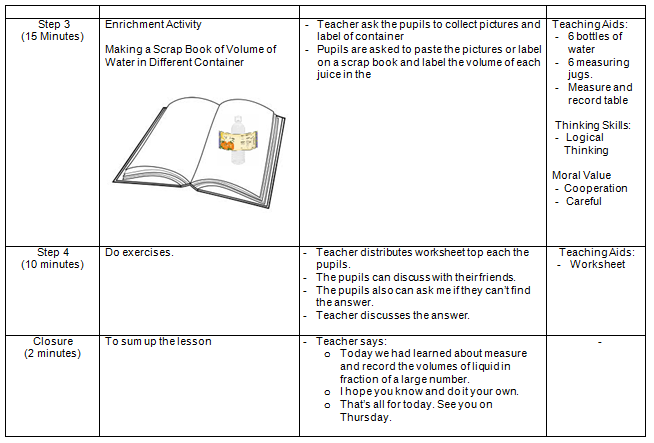 lesson planning for primary school teachers pdf