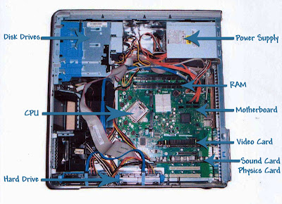 Jan's Computer Basics: What You See: On the Inside