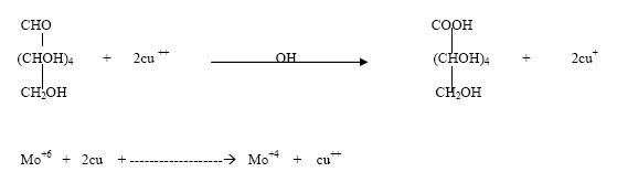 How to estimate blood Glucose by folin –wu method