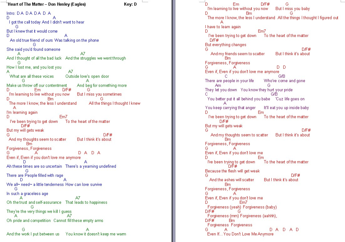 Talkingchord november 2009 chords hexwebz Image collections
