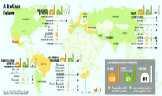 Nuclear Plants Worldwide & Planned