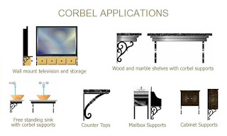 For the best selection of decorative iron corbels and brackets on the  market visit wwwwroughtironcorbelscom